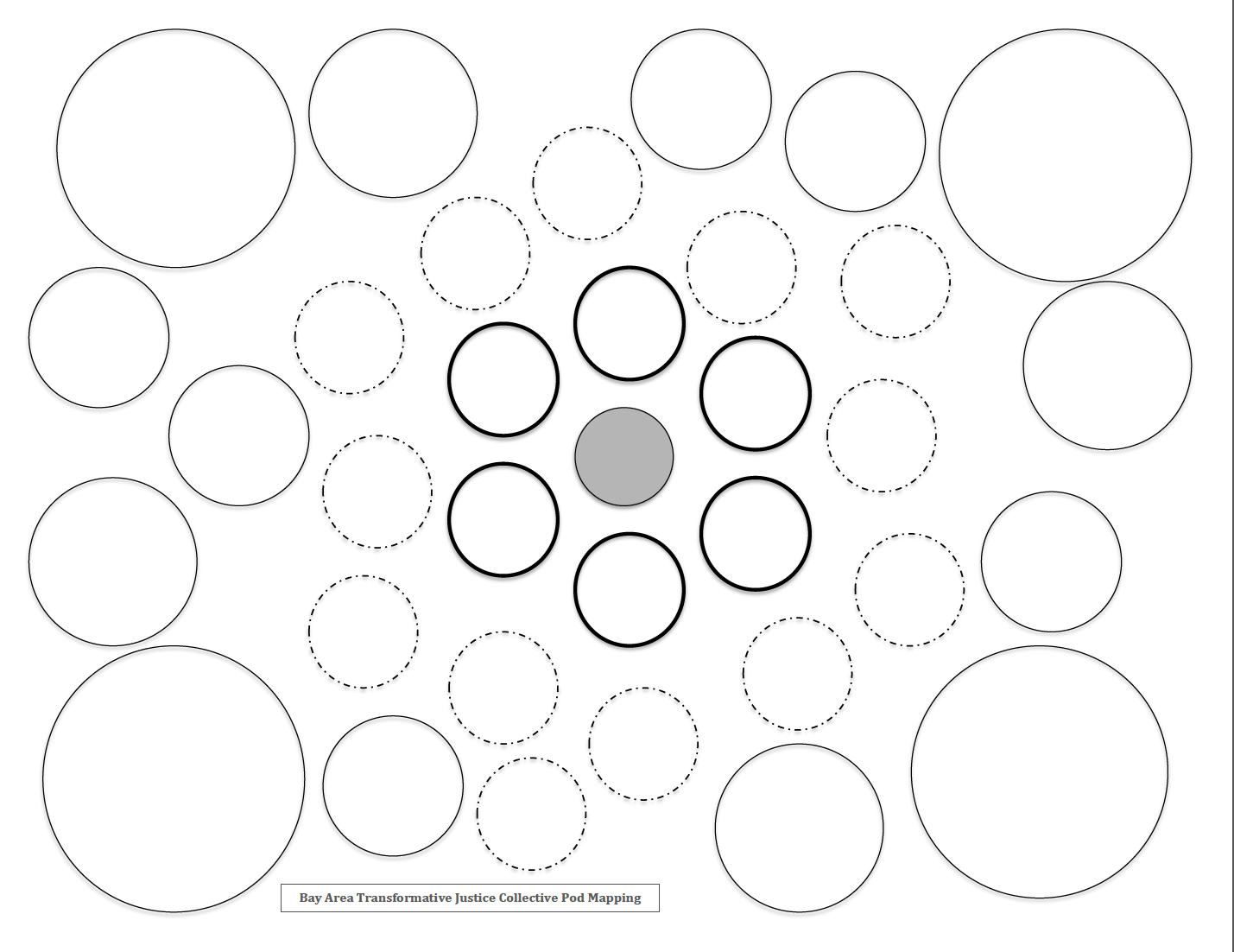 An image of Mia Mingus podmapping worksheet